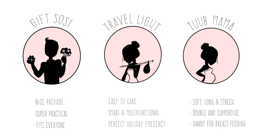 TUUB-icons-what-is-tuub